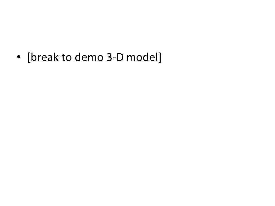 [break to demo 3-D model]
